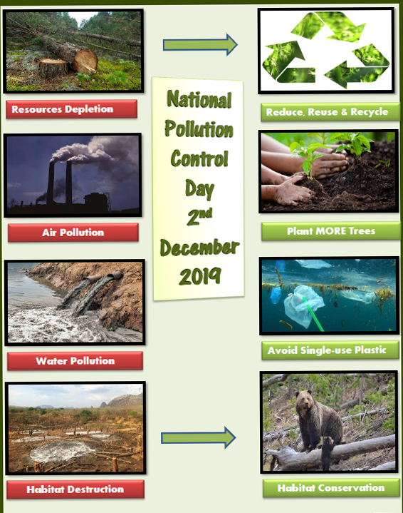 national-pollution-control-day